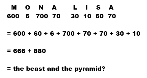 Mona Lisa's numerical value is shown.