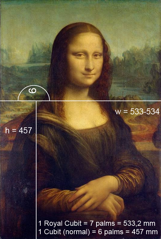 Image shows measurements hidden in Mona Lisa.