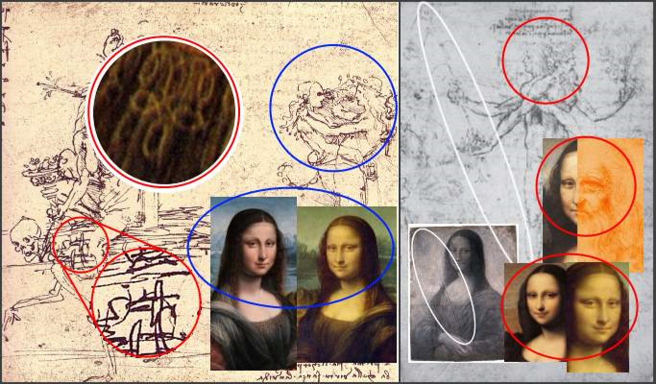 The same allegory images, but now compared with Mona Lisas.
